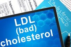Mauvais) cholestérol de LDL ( photo stock