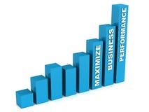 Maximaliseer bedrijfsprestaties Stock Foto's
