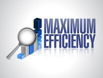 Maximum efficiency business graph Royalty Free Stock Images