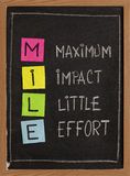 Maximum impact, little effort. MILE acronym (maximum impact, little effort), productivity or efficiency concept sticky notes and chalk handwriting on blackboard Royalty Free Stock Images