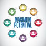 Maximum potential people diagram sign Stock Photo