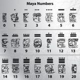 Maya numbers. Symbol history calendar stock illustration