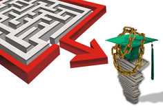 Maze and cost of education. Maze with arrow, pile of Dollar bills , mortar board with tassle, and overlying gold chain Royalty Free Stock Photos