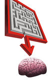 Maze pointing to human brain Royalty Free Stock Image