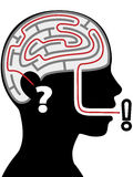 Maze puzzle silhouette person head question answer Royalty Free Stock Images