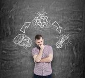 Mężczyzna w przypadkowej koszula trzyma jego podbródek i rozpamiętywa na najlepszy rozwiązaniu problem Kroki brainstorm proces są Obrazy Stock