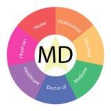 Md-Kreiskonzept mit Farben und Stern stock abbildung