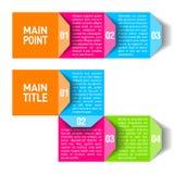 Módulo de la carta de proceso Foto de archivo