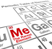 Me Rarest Element Periodic Table Self Confidence Unique Advantage. Me the Rarest Element words on a periodic table to illustrate self confidence and competitive royalty free illustration