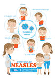 Measles. Symptoms of measles Info Graphics. illustration Royalty Free Stock Photos