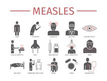 Measles. Symptoms, Treatment. Icons set. Vector signs. Measles. Symptoms, Treatment. Icons set Vector signs for web graphics Royalty Free Stock Images