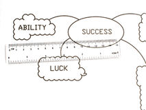 A measure of success & ability. An image showing the concept of measuring ones ability and success Royalty Free Stock Photo