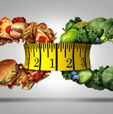 Measure Tape Diet Stock Photo