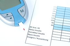 Measuring blood sugar Stock Image