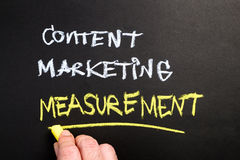 Measuring content marketing Stock Photos