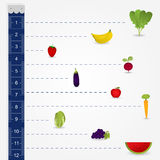 Measuring diet Royalty Free Stock Photo
