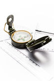 Measuring instruments Royalty Free Stock Photos
