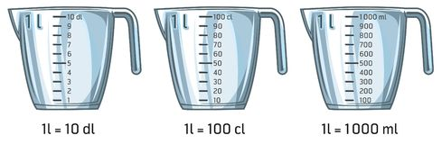 Free Measuring Jug / Cup Royalty Free Stock Photos - 160963278