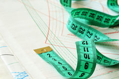 Measuring tape on patterns Royalty Free Stock Photo