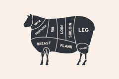 Meat cuts. Diagrams for butcher shop. Scheme of lamb. Animal silhouette lamb. Stock Images