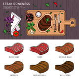 Meat dish at home Stock Images