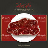 Meat house poster Royalty Free Stock Photos