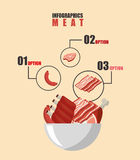 Meat menu Stock Photography
