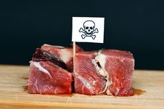 Meatwith poisonous skull sign, concept for meat contaminated with bacterium, germs, antibiotics and other residue possibly harmful