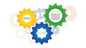 MECCANISMO DELLA SOLUZIONE DI IDEA Fondo astratto industriale con gli ingranaggi di vettore Strategia del gruppo di successo di c illustrazione di stock