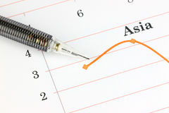 Mechanical pencil point to dot on Asia graph. Royalty Free Stock Images