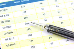 Mechanical pencil point to Number text in table. Closeup Mechanical pencil point to Number text in table Stock Photo