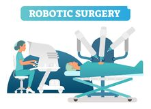 Mechanicznego operaci opieki zdrowotnej pojęcia wektorowa ilustracyjna scena z chirurgicznie procesem ilustracji