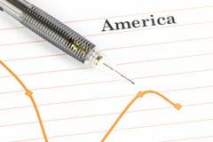 Mechanischer Bleistiftpunkt zum Punkt auf Amerika-Diagramm. Lizenzfreies Stockbild
