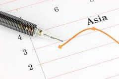 Mechanischer Bleistiftpunkt zum Punkt auf Asien-Diagramm. Lizenzfreie Stockbilder