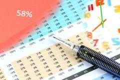 Mechanischer Bleistiftpunkt zur Zahl. Stockbild