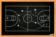 Mecz Koszykówki strategia Fotografia Royalty Free