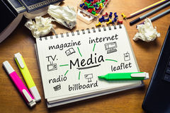 Media Channels Royalty Free Stock Image