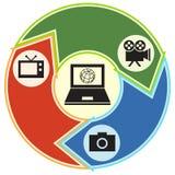 Media Converging Stock Image