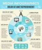 Media de Reeks van Infographics Stock Foto's