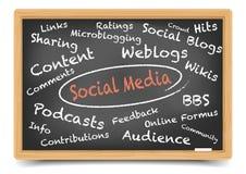 Media del sociale della lavagna Immagini Stock Libere da Diritti