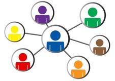 Media e a conexão social ilustração stock