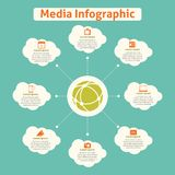 Media global infographics. With cloud and communication icons vector illustration Stock Image