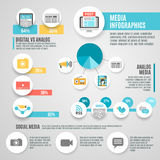 Media Infographic Set Royalty Free Stock Images