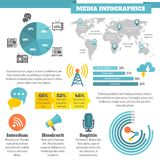 Media infographics Stock Photography