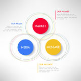 Media market message infographic diagram. Corporate strategy schema. Vector illustration Stock Images