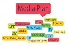 Media Plan. Media die Regeling met CPP, GRP en TRP plannen Stock Foto's