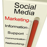 Media sociais que introduzem no mercado o medidor Fotografia de Stock