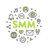 Media social de réseau lançant le concept sur le marché Opacifiez, partager, suivant, public cible, processus de promotion illustration stock
