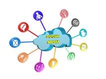 Media social, illustration 3D illustration libre de droits