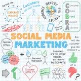MEDIA SOCIAL LANÇANT des icônes sur le marché de concept de croquis de vecteur illustration libre de droits